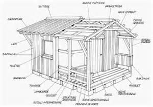 comment construire une cabane de jardin toutcomment