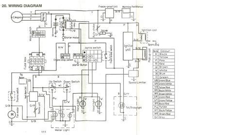 kawasaki 300 wiring diagram wiring diagram 2018