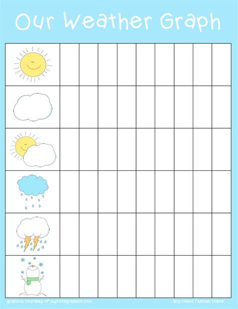 printable graphs for preschoolers teacher mama free printable daily weather graph boy