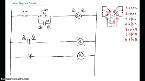 wiring diagram of dol starter circuit and