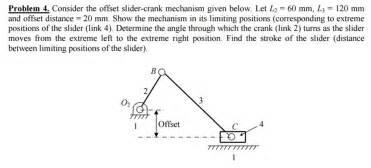 L Mechanism by Consider The Offset Slider Crank Mechanism Given B Chegg