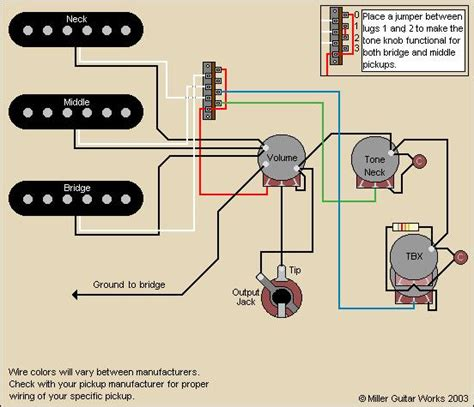 fender tbx wiring diagram 25 wiring diagram images