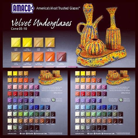 amaco underglazes 17 best images about amaco on coats indigo