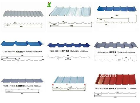 sheet types new type colorful wall roof sheet china mainland steel