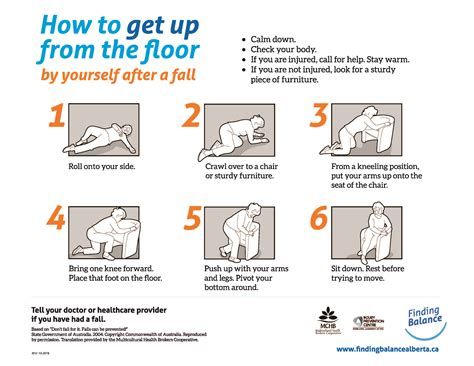 how to o tip of the week properly recover from a fall