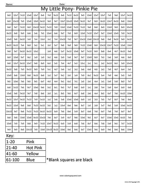 pony cartoon worksheet multiplication pixel art