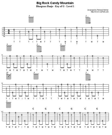 Big Rock Candy Mountain Guitar Chords