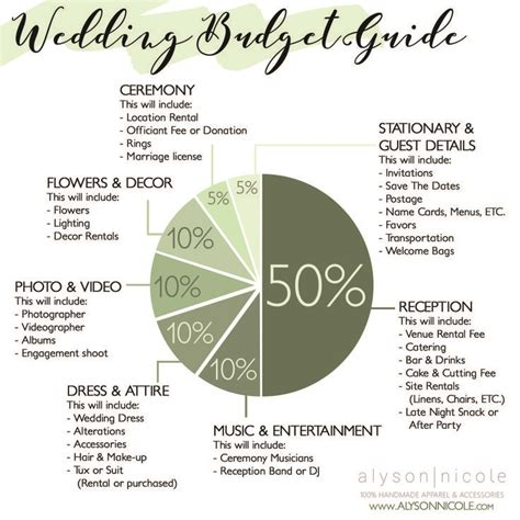 Wedding Budget Philippines by Wedding Budget Breakdown Guide Pretty Wedding