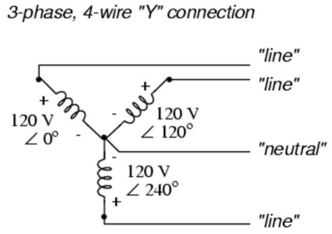 three phase y and δ configurations polyphase ac circuits