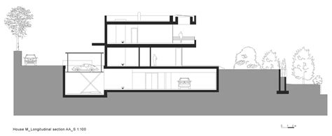 section of plan house m to get stunning home design inspiration from