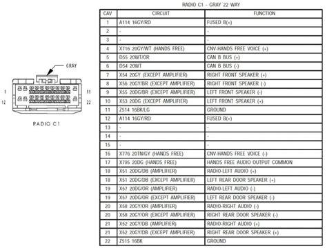 kenwood wiring   durango  premium car audio