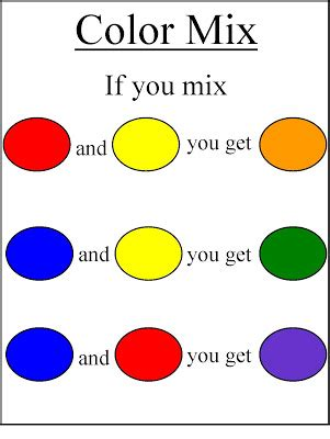 mixing colors color mixing chart