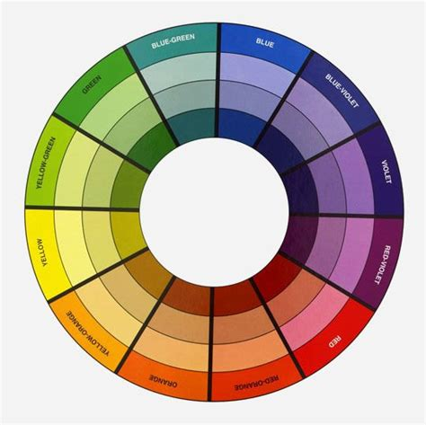 color choosing 1000 images about color on pinterest subtractive color