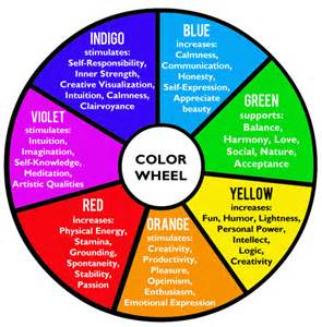 what color was originally associated with color therapy a holistic approach to home decorating