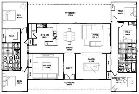 9 for planning the homestead layout hippies house plans australian homestead search plan de maison plans maison