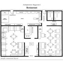 pizza restaurant floor plan restaurant kitchen floor plans decor ideasdecor ideas