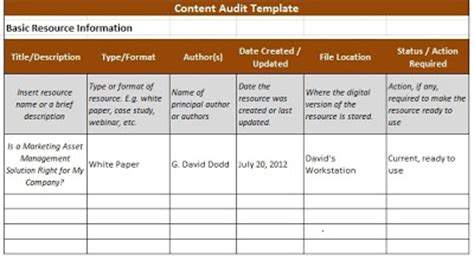 Content Marketing Basics For 2013 The Content Audit Adwords Account Audit Template