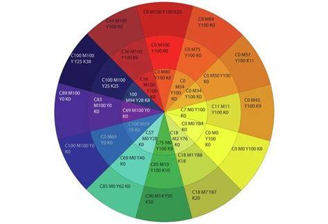 cmyk color wheel color wheel w cmyk values color color