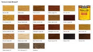 teinture pour bois teintures du bois et couleurs de finition couleurs de