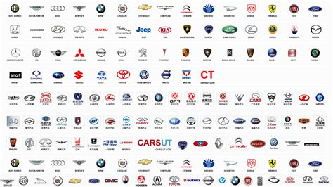 all car logos and names in the car logos with names 187 jef car wallpaper