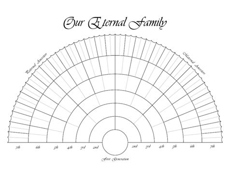 family tree fan template price family history emergency preparedness