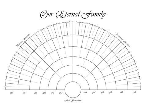 family tree fan template price family history emergency preparedness