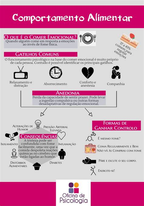 comportamento alimentare 9 best comportamento alimentar images on