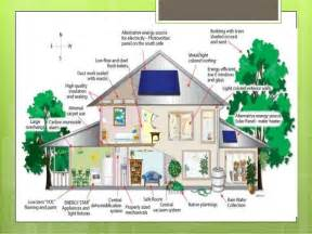 Efficient Home Floor Plans green building and architecture