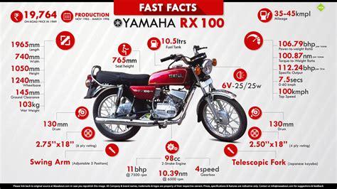 50cc dirtbike engine diagram 100cc bmx atv 110cc wiring diagram electrical and electronic