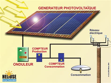 Energie Solaire Photovoltaique by Panneaux Photovolta 239 Ques Vers Une Autonomie De L 233 Lectricit 233