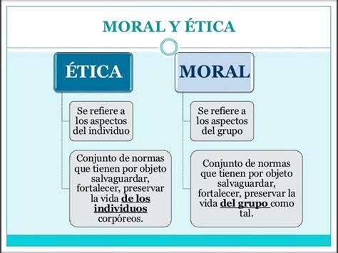 la etica 191 cual es la diferencia entre la etica y la moral