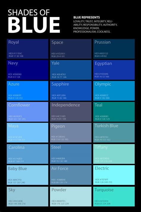 names for the color blue shades of blue