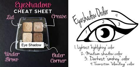 Eyeshadow Lengkap inspirasee tips unik dan lengkap mengaplikasikan eyeshadow