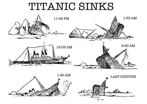 dessin bateau titanic coloriage titanic img 30097