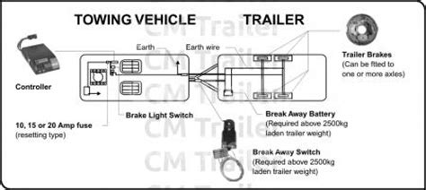 trailer lights wiring diagram get free image about