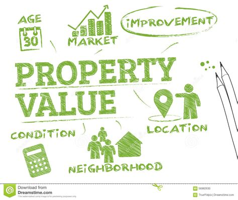 property value stock photo image 56982630
