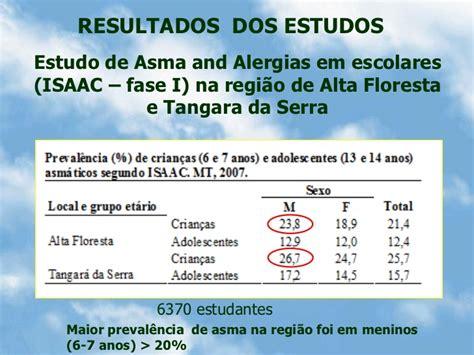 mes de aumento dos aposentados da sade federal iea queimadas na amaz 244 nia e seus efeitos no ecossistema