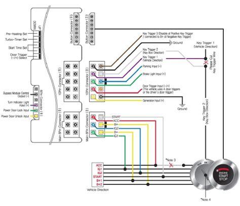 engine start stop button secretech