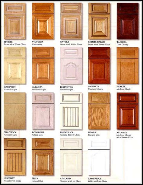different styles of kitchen cabinets kitchen cabinet door styles and shapes to select home