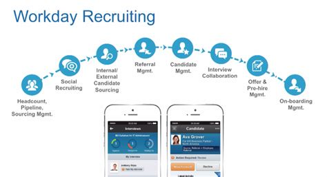 it recruitment process that works proven strategies industry benchmarks and expert intel to supercharge your tech hiring books what recruiting metrics do you need to track