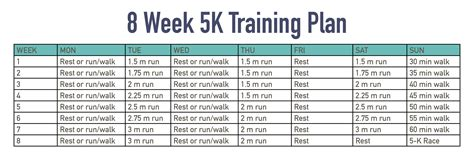 couch to 5k 8 weeks training plan mississippi gulf coast marathon
