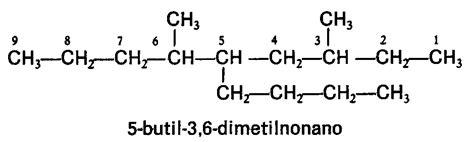 cadenas ramificadas nomenclatura alcanos alquenos y alquinos qu 237 mica y algo m 225 s