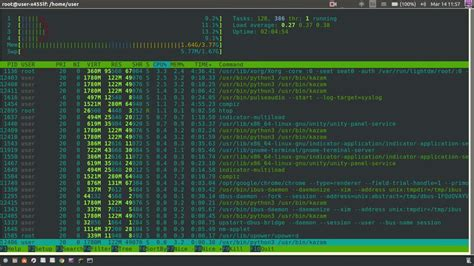 linux less tutorial unofficial htop tutorial bahasa indonesia linux upi