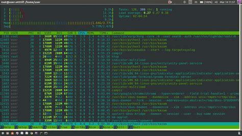 tutorial linux pdf indonesia unofficial htop tutorial bahasa indonesia linux upi