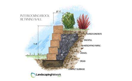 interlocking garden wall blocks retaining wall blocks landscaping network