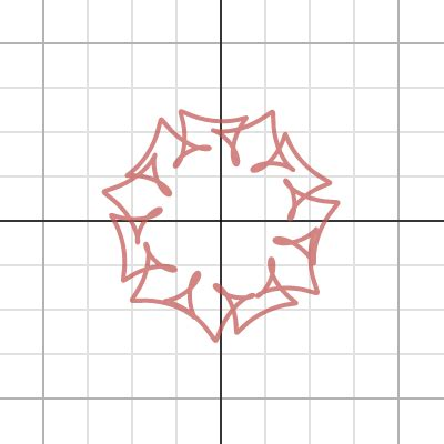 how to draw a boat on a graphing calculator desmos beautiful free math