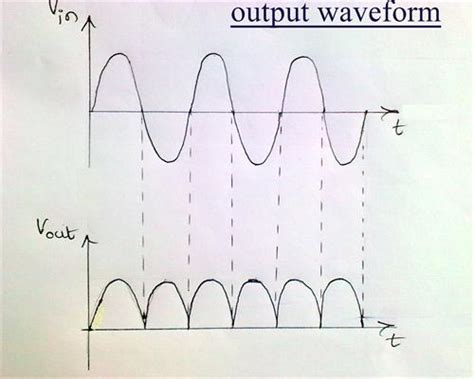 diode bridge output ac to dc conversion using rectifiers