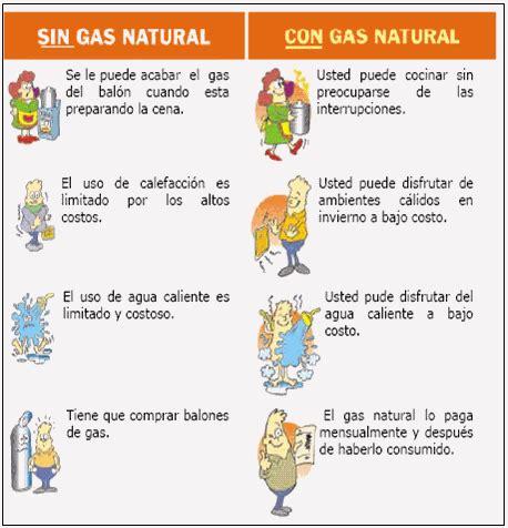 imagenes de gases naturales el gas natural en el per 250 p 225 gina 2 monografias com