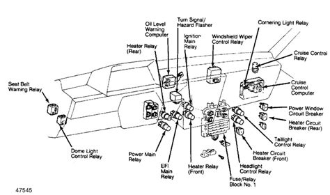 nissan urvan fuse box diagram wiring diagram manual