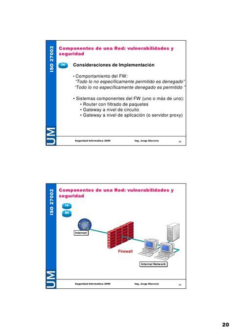 porta sftp ftp port 20 software firewall